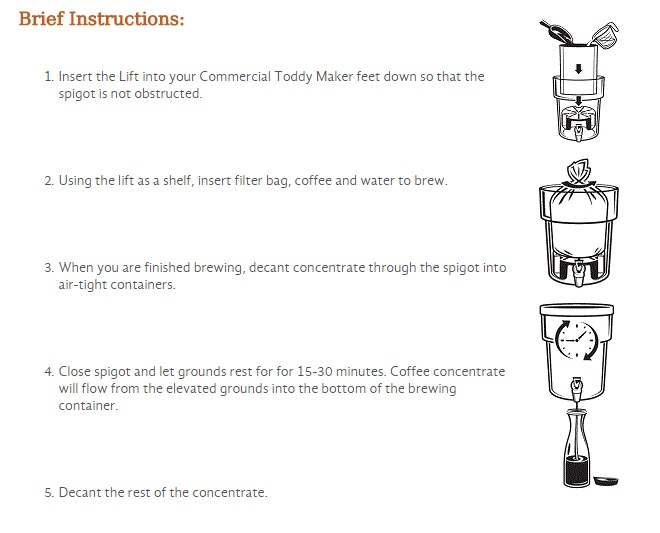 Cold brewed coffee instructions coffee drinker.