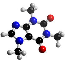 The Caffeine Molecule (contained in coffee)