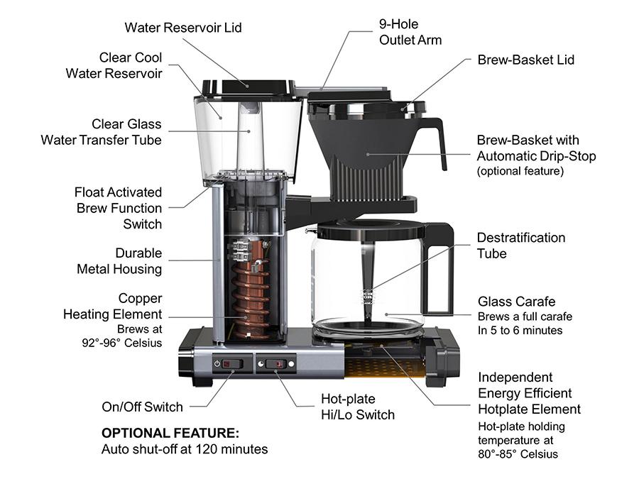 KBG%20Diagram Technivorm Moccamaster Coffee Maker With Glass Carafe