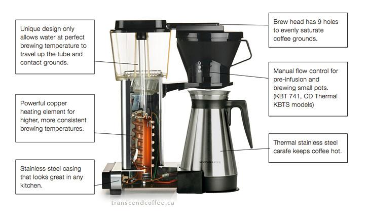 Technivorm Moccamaster Kbgt 741 Coffee Maker Thermal