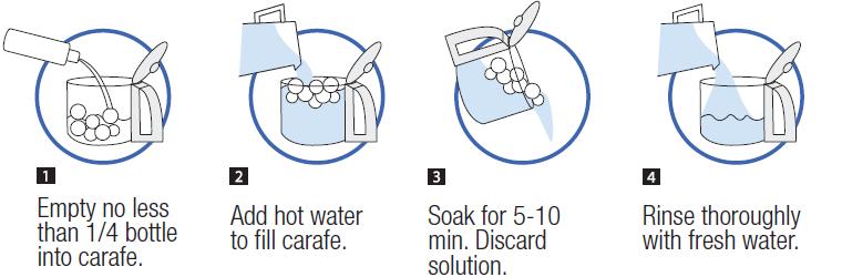 nespresso descaling kit instructions